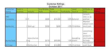 customer_rating_grid_version_1