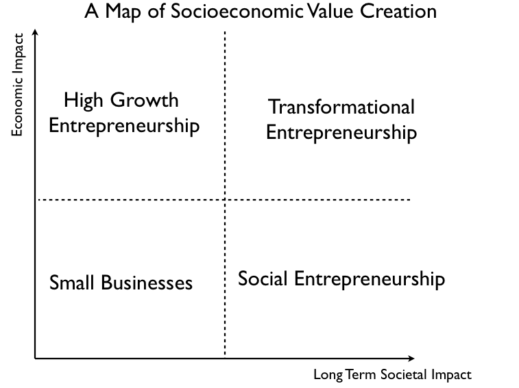 economic contributions of small business Goetz's research identifies small business as standalone firms with 10 to 99 employees  who report their findings in the current issue of economic.